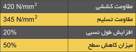گلمیخ عرشه فولادی/سقف عرشه فولادی/فروش گلمیخ/اجرای گلمیخ/گلمیخ گام/گلمیخ آلفا/گلمیخ